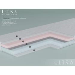 "Матрас Луна ""Ultra"""