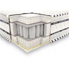 Матрас Neolux Империал 3D латекс
