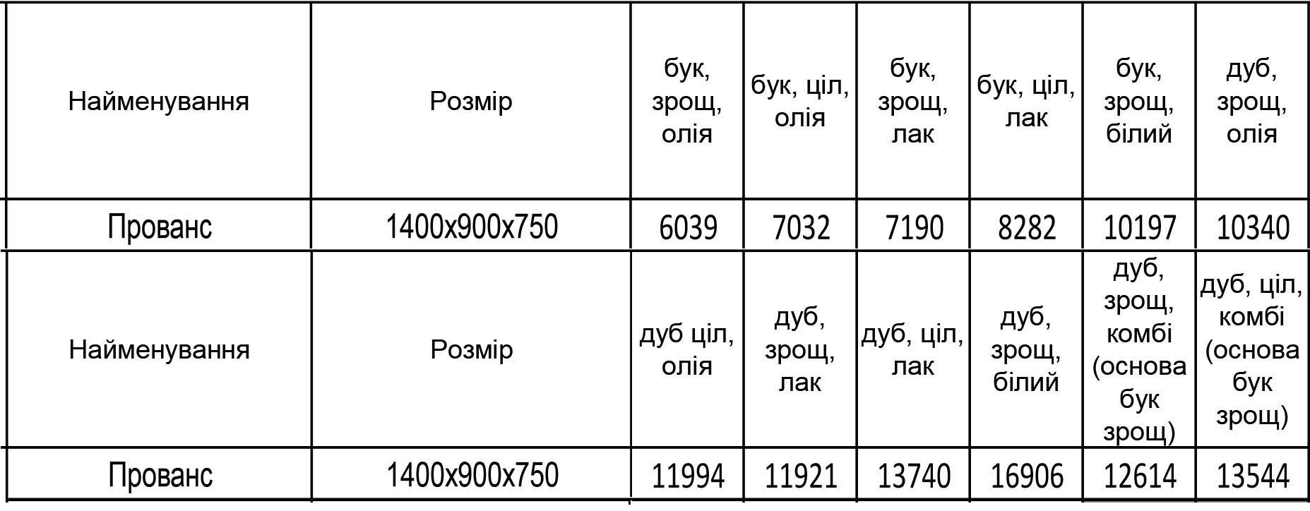 Стол Клен Прованс