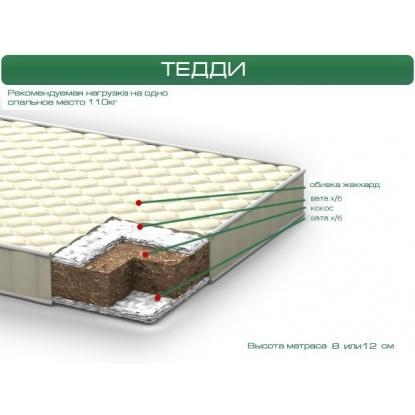 Матрас детский ItalFlex Teddi-12