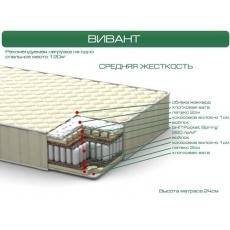 Матрас ItalFlex ВИВАНТ