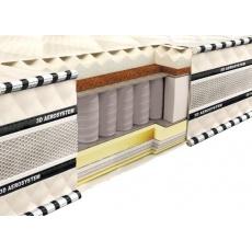 Матрас Neolux Магнат мемори латекс-кокос 3D